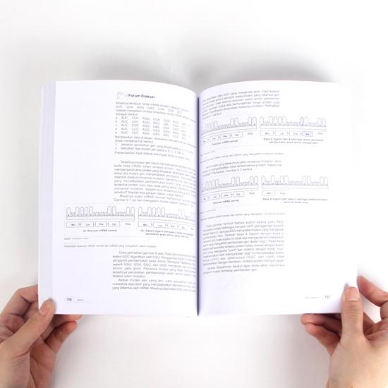 E-Book Soft Cover A5 isi B/W --- Buku Jilid Softcover